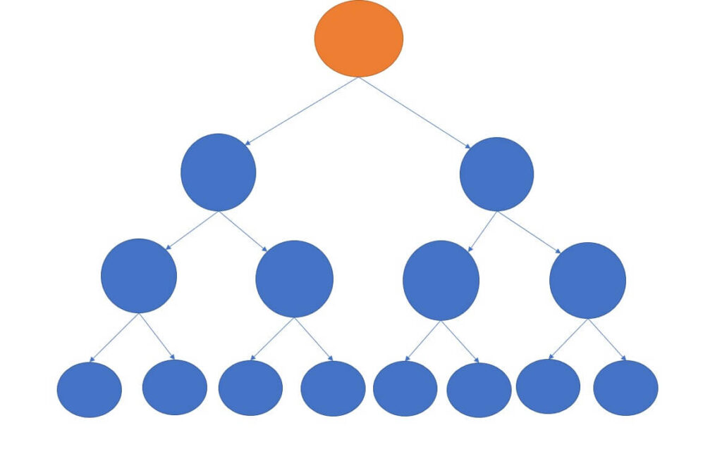 Network Marketing diagram